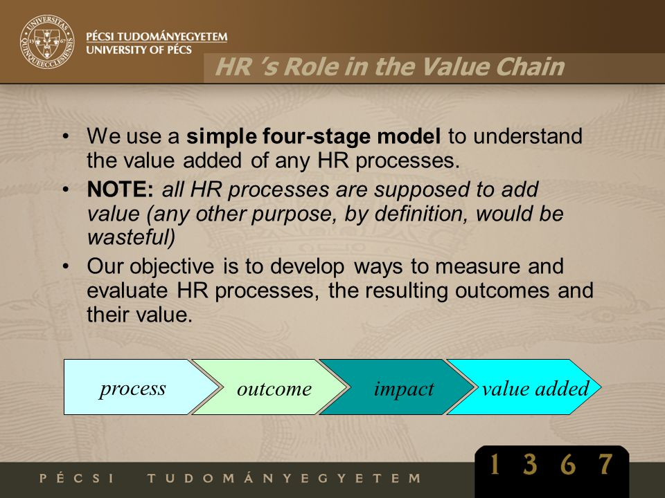 HR 's Role in the Value Chain We use a simple four-stage model to understand the value added of any HR processes. NOTE: all HR processes are supposed