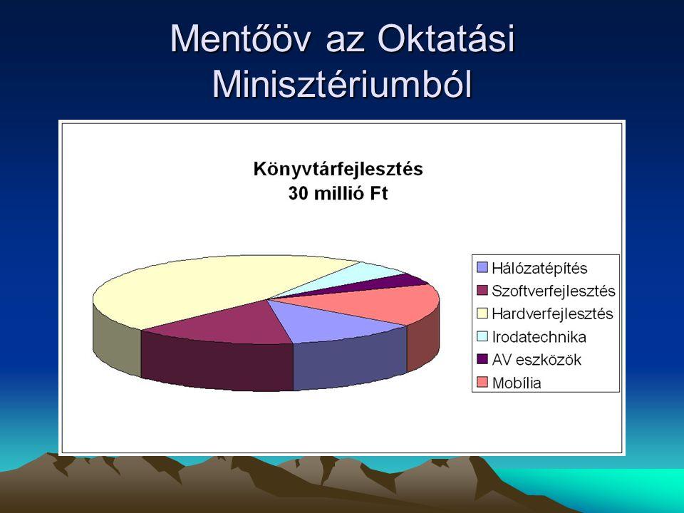 Mentőöv az Oktatási Minisztériumból