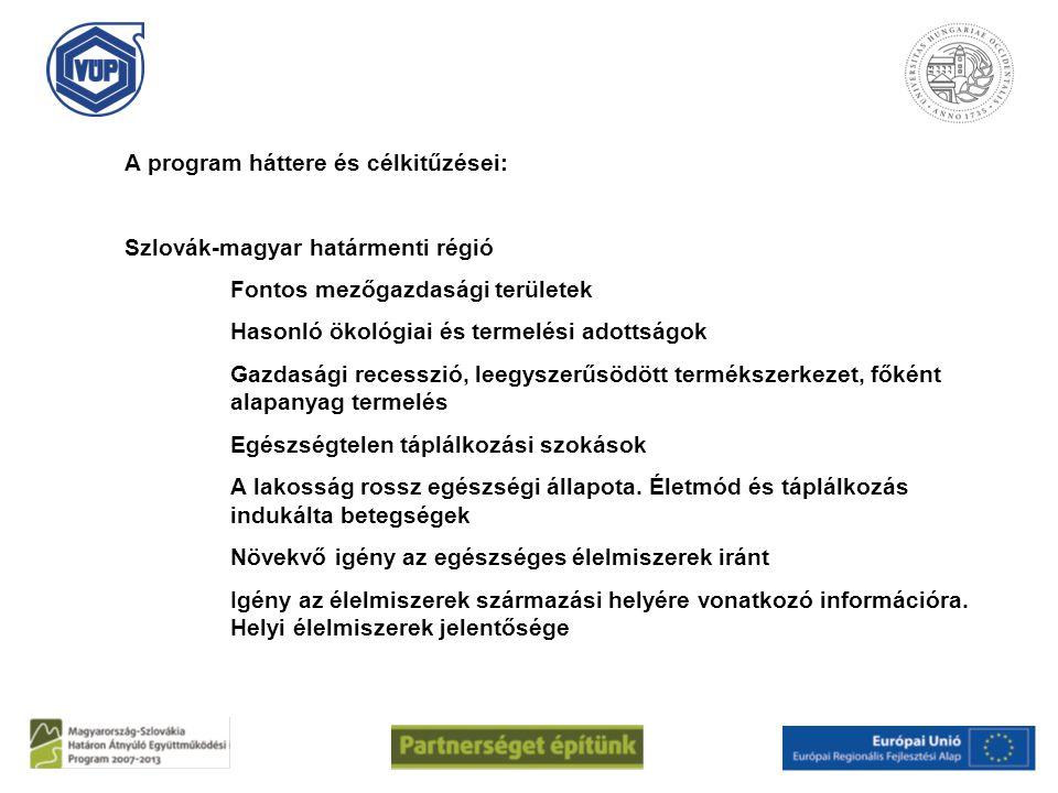 A program háttere és célkitűzései: Szlovák-magyar határmenti régió Fontos mezőgazdasági területek Hasonló ökológiai és termelési adottságok Gazdasági