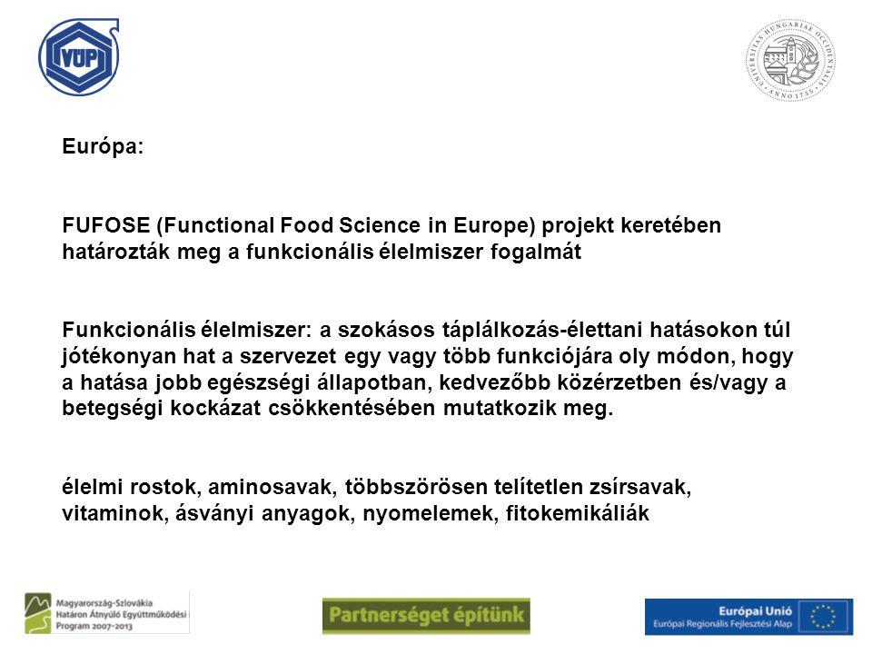 Európa: FUFOSE (Functional Food Science in Europe) projekt keretében határozták meg a funkcionális élelmiszer fogalmát Funkcionális élelmiszer: a szok