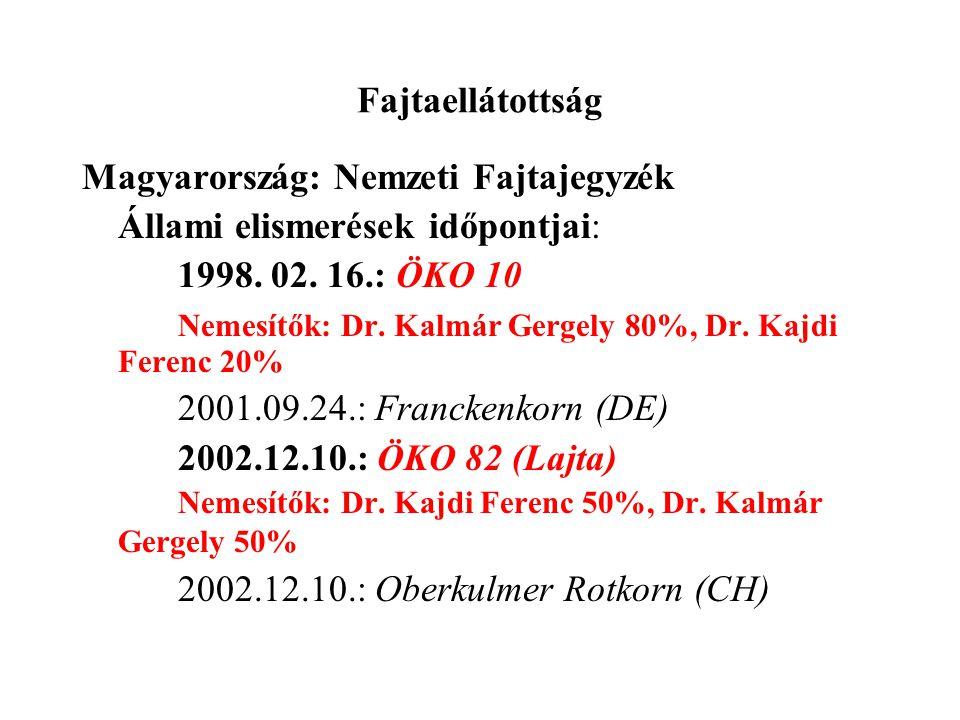 Fajtaellátottság Magyarország: Nemzeti Fajtajegyzék Állami elismerések időpontjai: 1998. 02. 16.: ÖKO 10 Nemesítők: Dr. Kalmár Gergely 80%, Dr. Kajdi