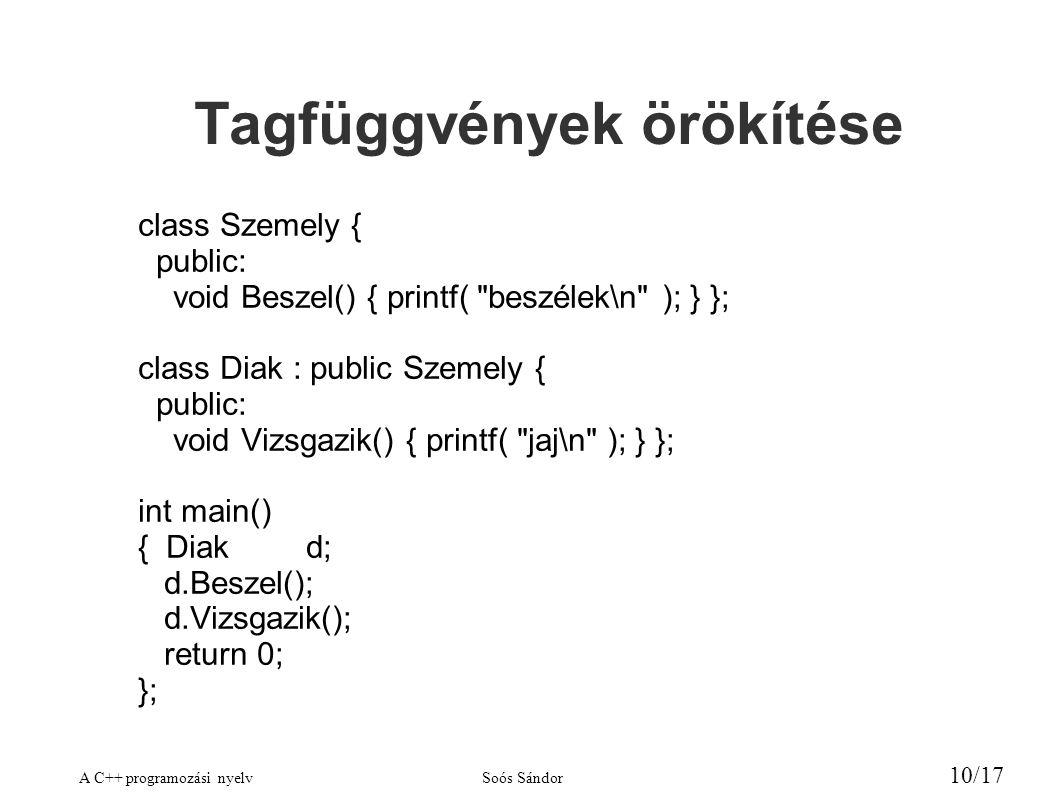 A C++ programozási nyelvSoós Sándor 10/17 Tagfüggvények örökítése class Szemely { public: void Beszel() { printf( beszélek\n ); } }; class Diak : public Szemely { public: void Vizsgazik() { printf( jaj\n ); } }; int main() { Diakd; d.Beszel(); d.Vizsgazik(); return 0; };