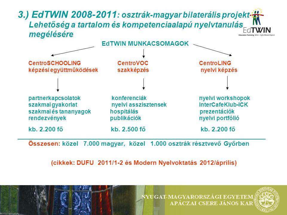 3.) EdTWIN 2008-2011 : osztrák-magyar bilaterális projekt Lehetőség a tartalom és kompetenciaalapú nyelvtanulás megélésére EdTWIN MUNKACSOMAGOK CentroSCHOOLING CentroVOC CentroLING képzési együttműködések szakképzés nyelvi képzés partnerkapcsolatok konferenciák nyelvi workshopok szakmai gyakorlat nyelvi asszisztensek InterCafeKlub-ICK szakmai és tananyagok hospitálás prezentációk rendezvények publikációk nyelvi portfólió kb.