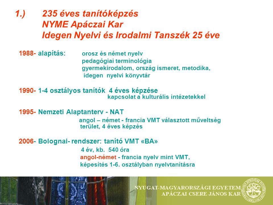 1.) 235 éves tanítóképzés NYME Apáczai Kar Idegen Nyelvi és Irodalmi Tanszék 25 éve 1988- alapítás: orosz és német nyelv pedagógiai terminológia gyermekirodalom, ország ismeret, metodika, idegen nyelvi könyvtár 1990- 1-4 osztályos tanítók 4 éves képzése kapcsolat a kulturális intézetekkel 1995- Nemzeti Alaptanterv - NAT angol – német - francia VMT választott műveltség terület, 4 éves képzés 2006- Bolognai- rendszer: tanító VMT «ВА» 4 év, kb.