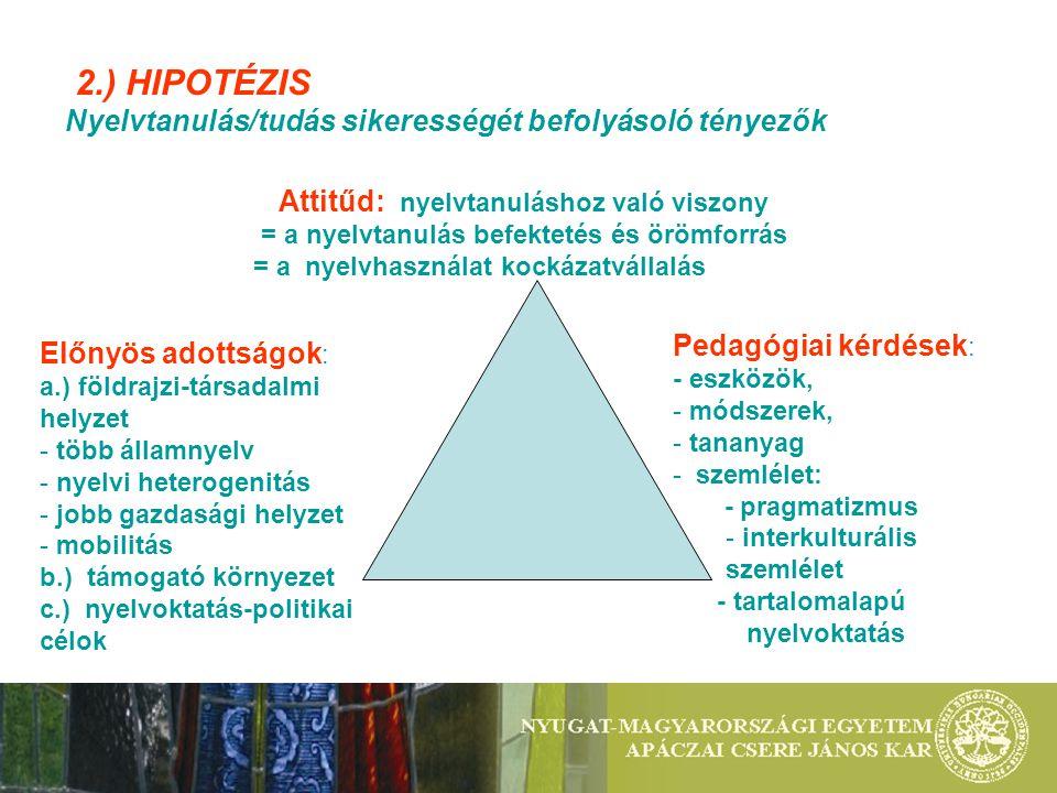 2.) HIPOTÉZIS Nyelvtanulás/tudás sikerességét befolyásoló tényezők Előnyös adottságok : a.) földrajzi-társadalmi helyzet - több államnyelv - nyelvi heterogenitás - jobb gazdasági helyzet - mobilitás b.) támogató környezet c.) nyelvoktatás-politikai célok Pedagógiai kérdések : - eszközök, - módszerek, - tananyag - szemlélet: - pragmatizmus - interkulturális szemlélet - tartalomalapú nyelvoktatás Attitűd: nyelvtanuláshoz való viszony = a nyelvtanulás befektetés és örömforrás = a nyelvhasználat kockázatvállalás