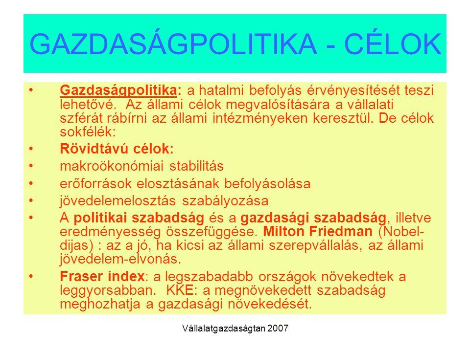 Vállalatgazdaságtan 2007 GAZDASÁGPOLITIKA - CÉLOK Gazdaságpolitika: a hatalmi befolyás érvényesítését teszi lehetővé. Az állami célok megvalósítására