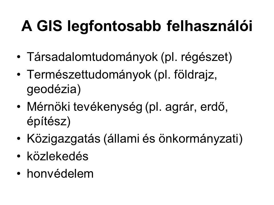 A GIS legfontosabb felhasználói Társadalomtudományok (pl. régészet) Természettudományok (pl. földrajz, geodézia) Mérnöki tevékenység (pl. agrár, erdő,