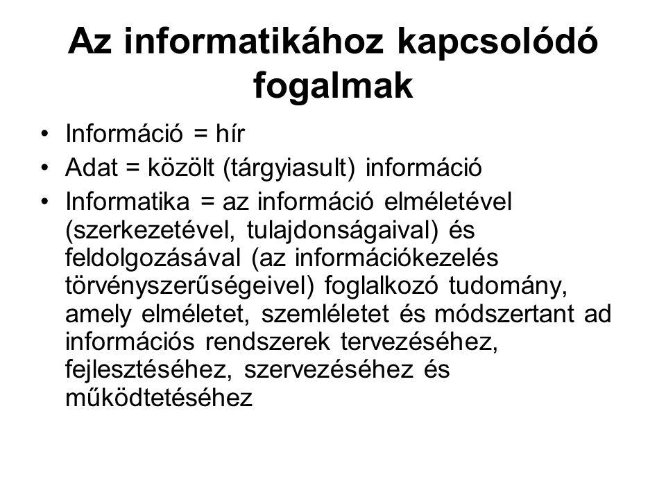 Az informatikához kapcsolódó fogalmak Információ = hír Adat = közölt (tárgyiasult) információ Informatika = az információ elméletével (szerkezetével,
