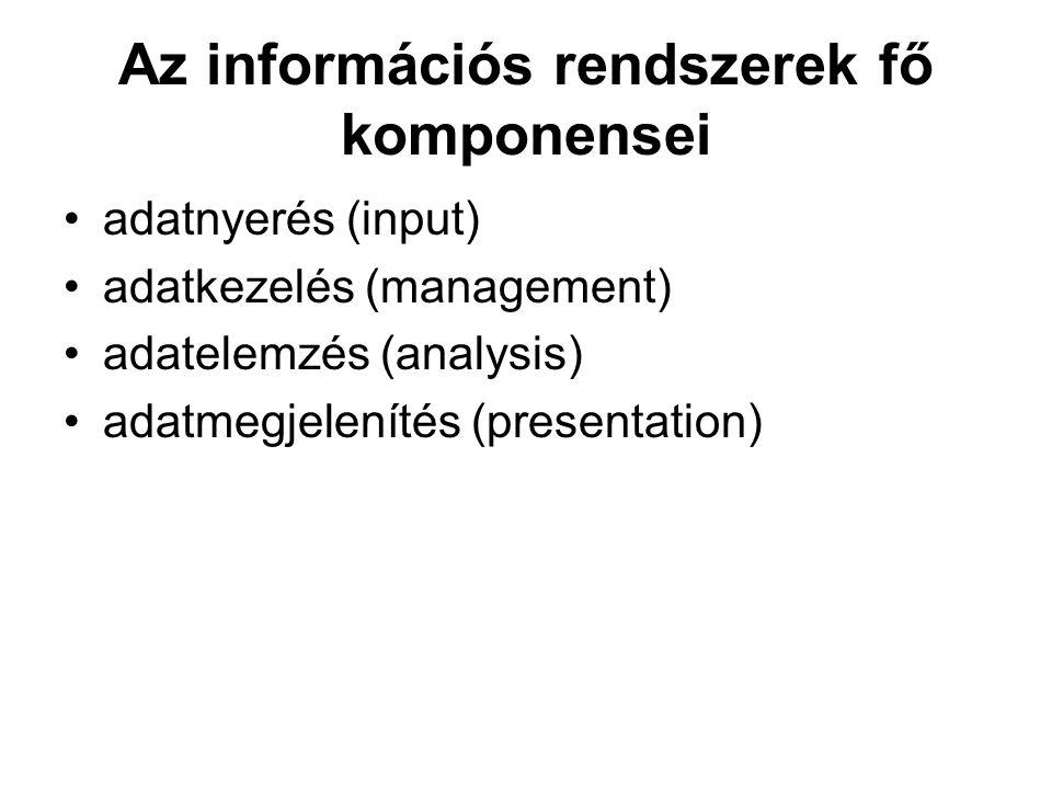 Az információs rendszerek fő komponensei adatnyerés (input) adatkezelés (management) adatelemzés (analysis) adatmegjelenítés (presentation)