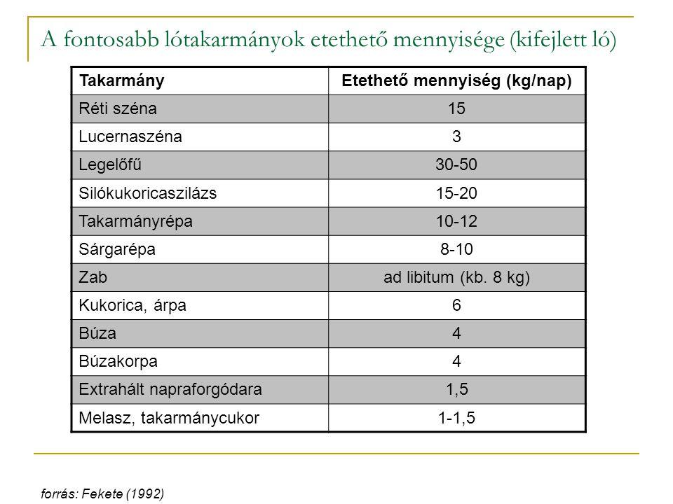 A fontosabb lótakarmányok etethető mennyisége (kifejlett ló) TakarmányEtethető mennyiség (kg/nap) Réti széna15 Lucernaszéna3 Legelőfű30-50 Silókukoric