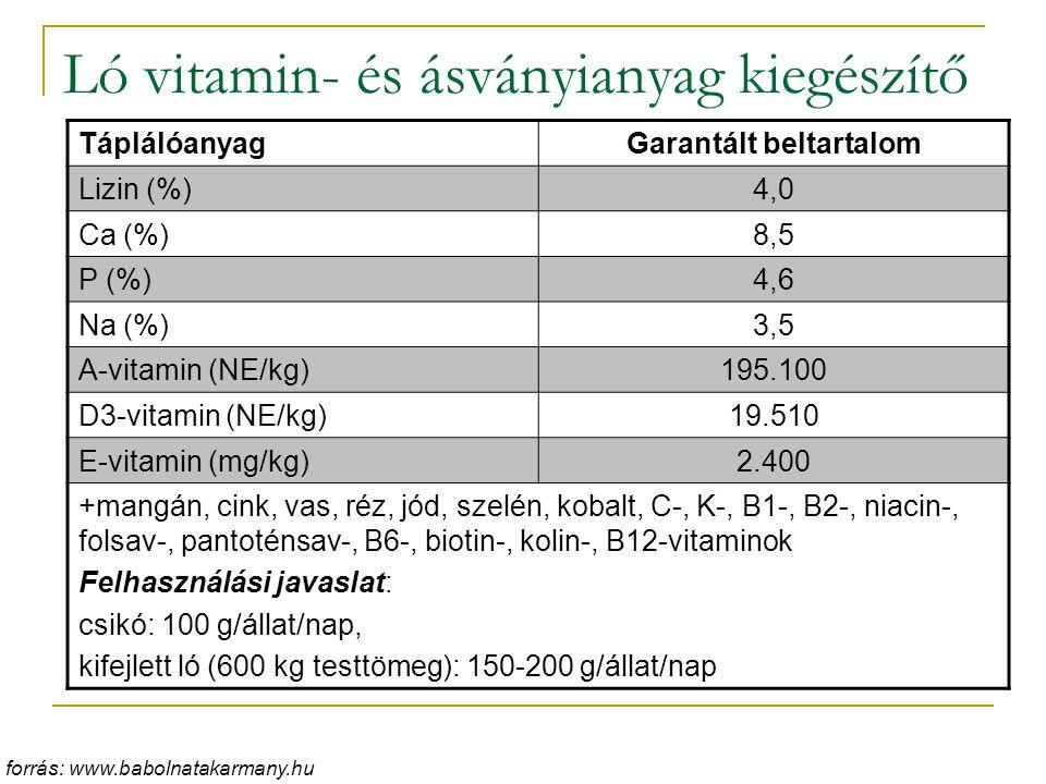Ló vitamin- és ásványianyag kiegészítő TáplálóanyagGarantált beltartalom Lizin (%)4,0 Ca (%)8,5 P (%)4,6 Na (%)3,5 A-vitamin (NE/kg)195.100 D3-vitamin