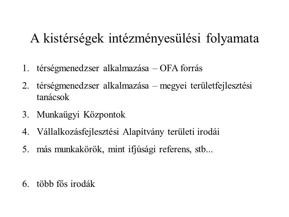A kistérségek intézményesülési folyamata 1.térségmenedzser alkalmazása – OFA forrás 2.térségmenedzser alkalmazása – megyei területfejlesztési tanácsok