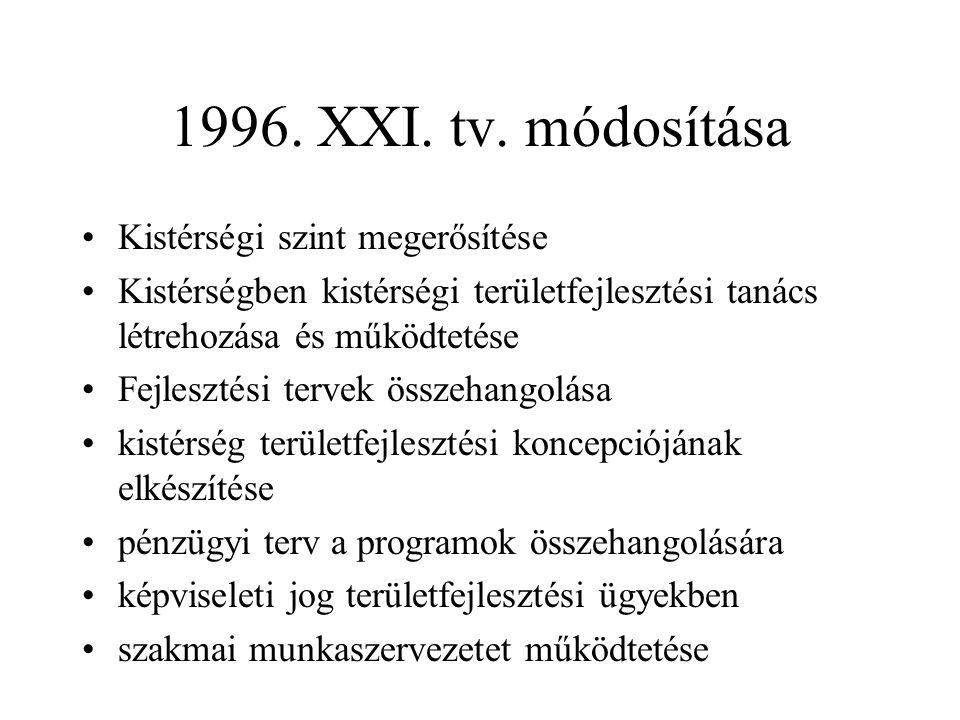 1996. XXI. tv. módosítása Kistérségi szint megerősítése Kistérségben kistérségi területfejlesztési tanács létrehozása és működtetése Fejlesztési terve