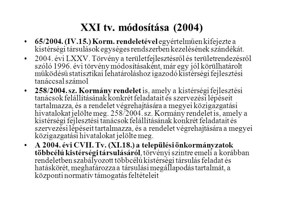 XXI tv. módosítása (2004) 65/2004. (IV.15.) Korm. rendeletével egyértelműen kifejezte a kistérségi társulások egységes rendszerben kezelésének szándék