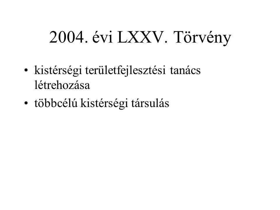 2004. évi LXXV. Törvény kistérségi területfejlesztési tanács létrehozása többcélú kistérségi társulás
