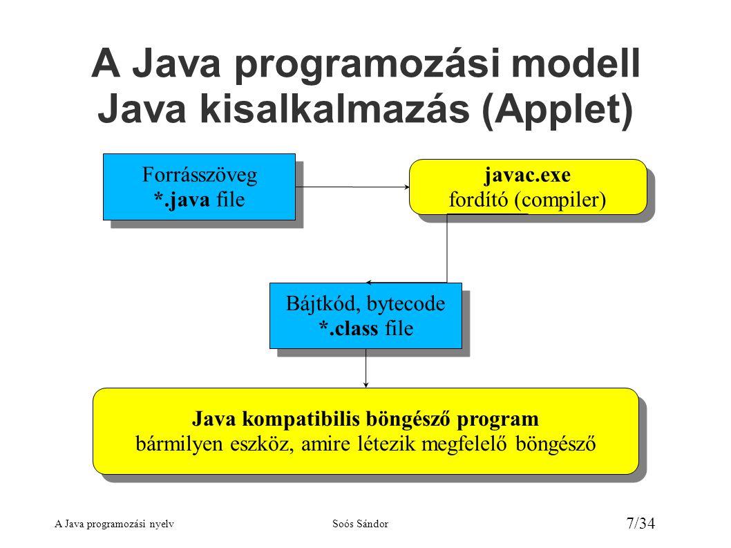 A Java programozási nyelvSoós Sándor 8/34 A Java programozási modell JavaScript Forrásszöveg *.html fileba ágyazva Forrásszöveg *.html fileba ágyazva JavaScript kompatibilis böngésző program bármilyen eszköz, amire létezik megfelelő böngésző JavaScript kompatibilis böngésző program bármilyen eszköz, amire létezik megfelelő böngésző