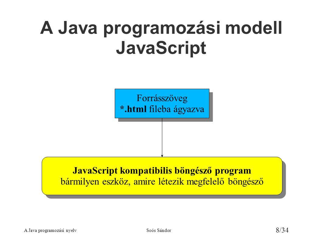 A Java programozási nyelvSoós Sándor 9/34 Az első alkalmazás ● Forrásszöveg (HelloVilag.java): public class HelloVilag { public static void main(String[] args) { System.out.println( Hello Világ ); } ● Fordítás: javac HelloVilag.java ● Futtatás: java HelloVilag