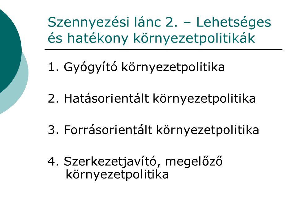 Szennyezési lánc 2. – Lehetséges és hatékony környezetpolitikák 1. Gyógyító környezetpolitika 2. Hatásorientált környezetpolitika 3. Forrásorientált k