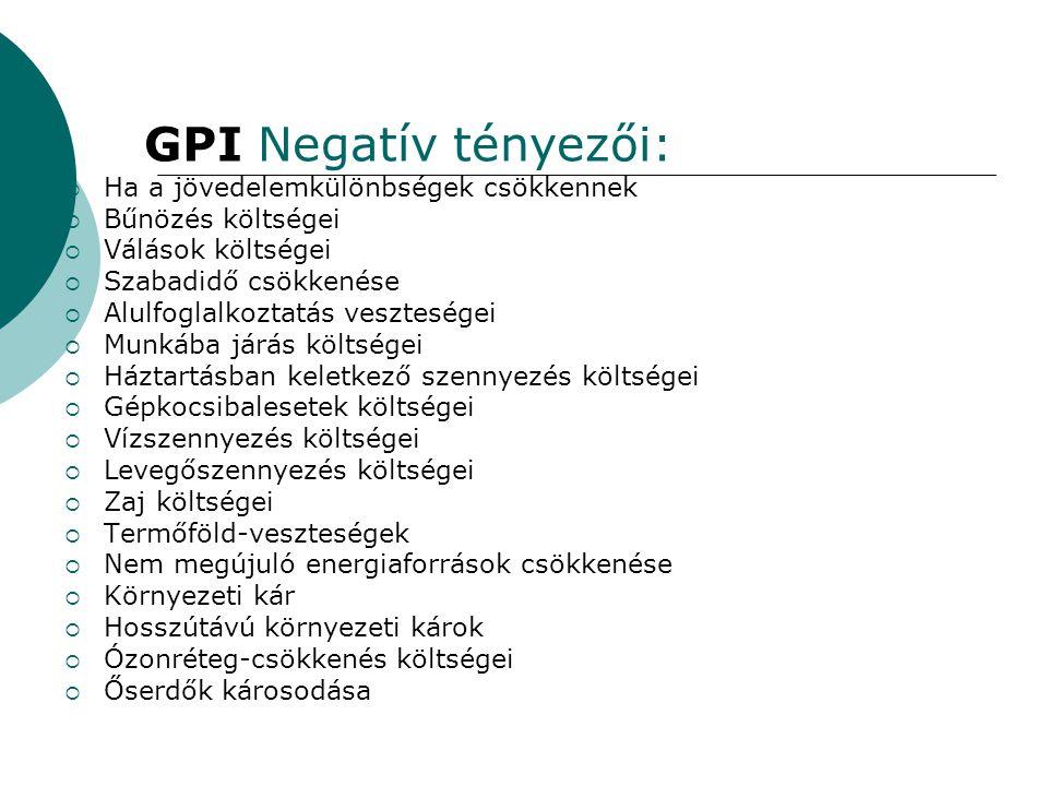 GPI Negatív tényezői:  Ha a jövedelemkülönbségek csökkennek  Bűnözés költségei  Válások költségei  Szabadidő csökkenése  Alulfoglalkoztatás veszt