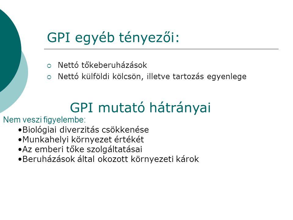 GPI egyéb tényezői:  Nettó tőkeberuházások  Nettó külföldi kölcsön, illetve tartozás egyenlege GPI mutató hátrányai Nem veszi figyelembe: Biológiai
