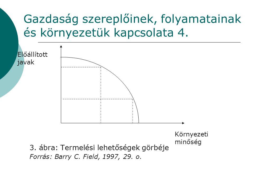 Gazdaság szereplőinek, folyamatainak és környezetük kapcsolata 4. 3. ábra: Termelési lehetőségek görbéje Forrás: Barry C. Field, 1997, 29. o. Környeze