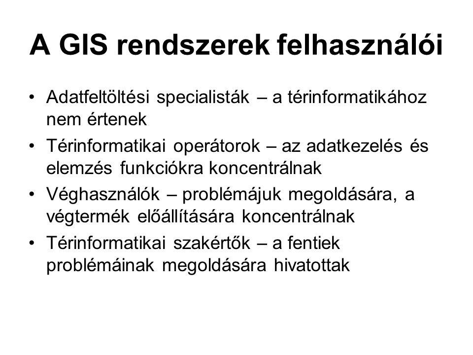 A GIS rendszerek felhasználói Adatfeltöltési specialisták – a térinformatikához nem értenek Térinformatikai operátorok – az adatkezelés és elemzés funkciókra koncentrálnak Véghasználók – problémájuk megoldására, a végtermék előállítására koncentrálnak Térinformatikai szakértők – a fentiek problémáinak megoldására hivatottak