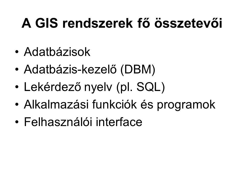 A GIS rendszerek fő összetevői Adatbázisok Adatbázis-kezelő (DBM) Lekérdező nyelv (pl. SQL) Alkalmazási funkciók és programok Felhasználói interface