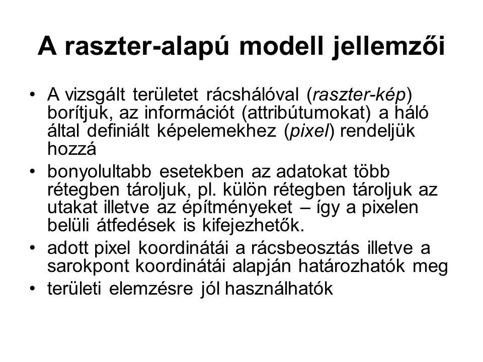 A raszter-alapú modell jellemzői A vizsgált területet rácshálóval (raszter-kép) borítjuk, az információt (attribútumokat) a háló által definiált képel