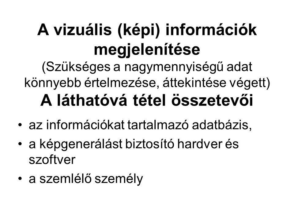A vizuális (képi) információk megjelenítése (Szükséges a nagymennyiségű adat könnyebb értelmezése, áttekintése végett) A láthatóvá tétel összetevői az információkat tartalmazó adatbázis, a képgenerálást biztosító hardver és szoftver a szemlélő személy