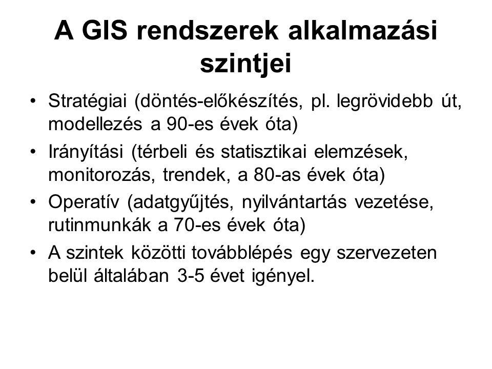 A GIS rendszerek alkalmazási szintjei Stratégiai (döntés-előkészítés, pl. legrövidebb út, modellezés a 90-es évek óta) Irányítási (térbeli és statiszt