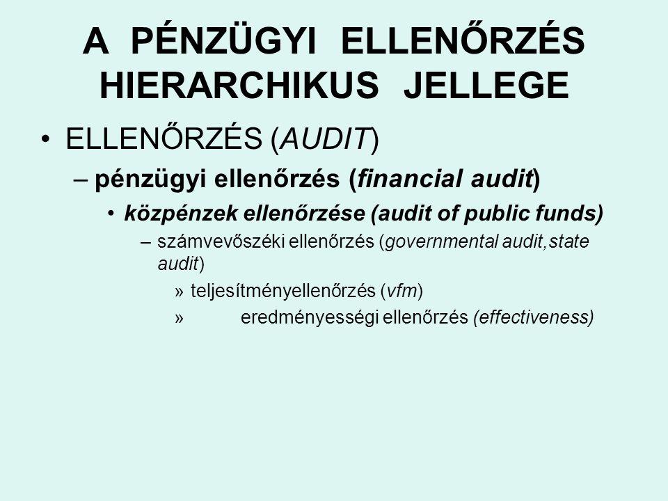 A PÉNZÜGYI ELLENŐRZÉS HIERARCHIKUS JELLEGE ELLENŐRZÉS (AUDIT) –pénzügyi ellenőrzés (financial audit) közpénzek ellenőrzése (audit of public funds) –sz