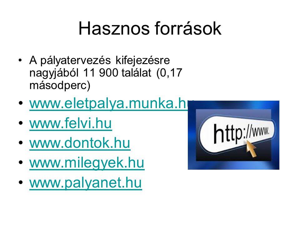 Hasznos források A pályatervezés kifejezésre nagyjából 11 900 találat (0,17 másodperc) www.eletpalya.munka.hu www.felvi.hu www.dontok.hu www.milegyek.