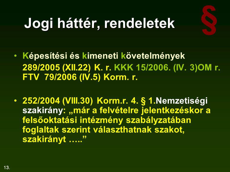 13. Jogi háttér, rendeletek Képesítési és kimeneti követelmények 289/2005 (XII.22) K. r. KKK 15/2006. (IV. 3)OM r. FTV 79/2006 (IV.5) Korm. r. 252/200