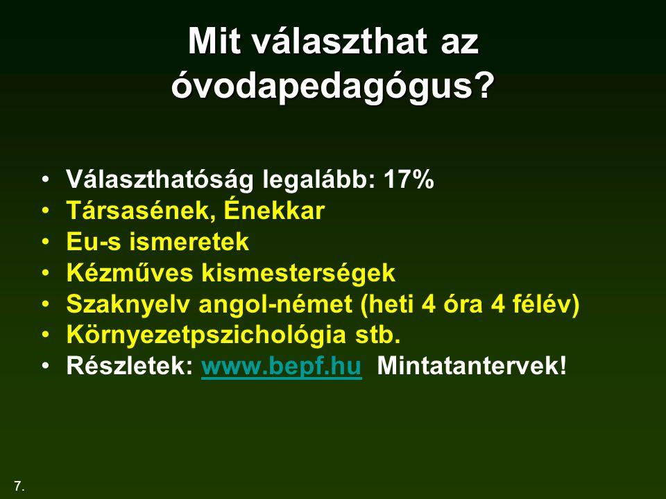 7. Mit választhat az óvodapedagógus? Választhatóság legalább: 17% Társasének, Énekkar Eu-s ismeretek Kézműves kismesterségek Szaknyelv angol-német (he