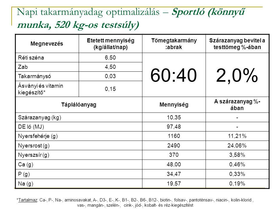 Napi takarmányadag optimalizálás – Sportló (könnyű munka, 520 kg-os testsúly) Megnevezés Etetett mennyiség (kg/állat/nap) Tömegtakarmány :abrak Száraz