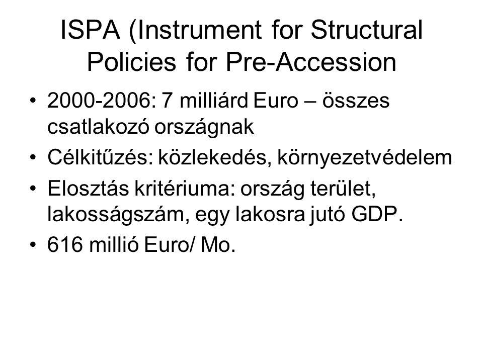 ISPA Környezetvédelem, közlekedés Támogatás elnyerésének feltételei: 1.
