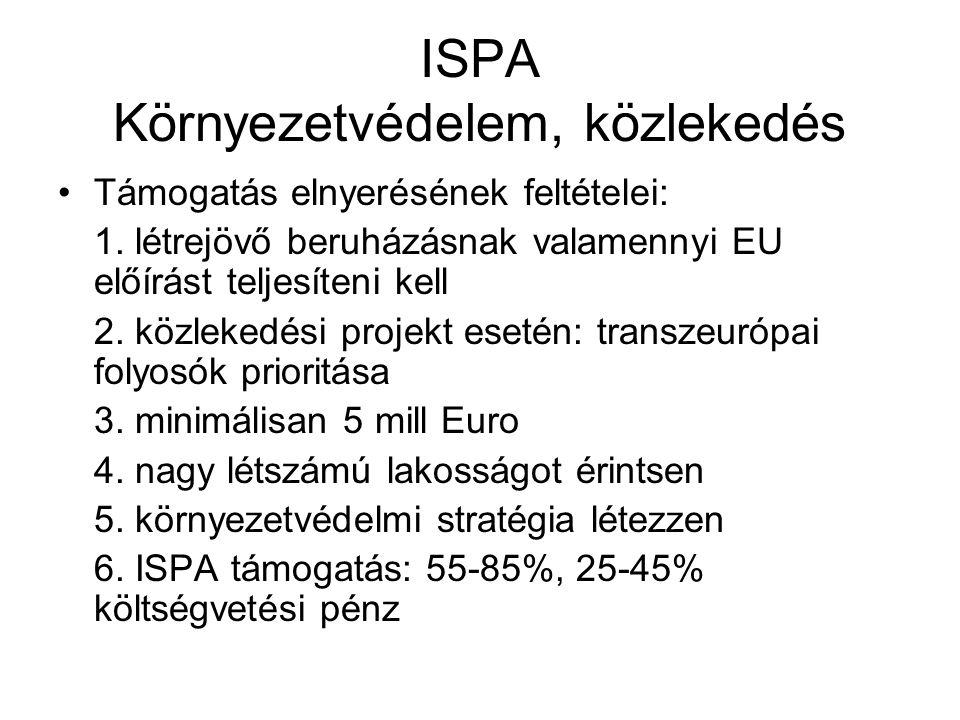 ISPA Környezetvédelem, közlekedés Megítélt támogatások: Hegyeshalom – Budapest modernizálása Zalalövő – Boba új vasútvonal Bp.