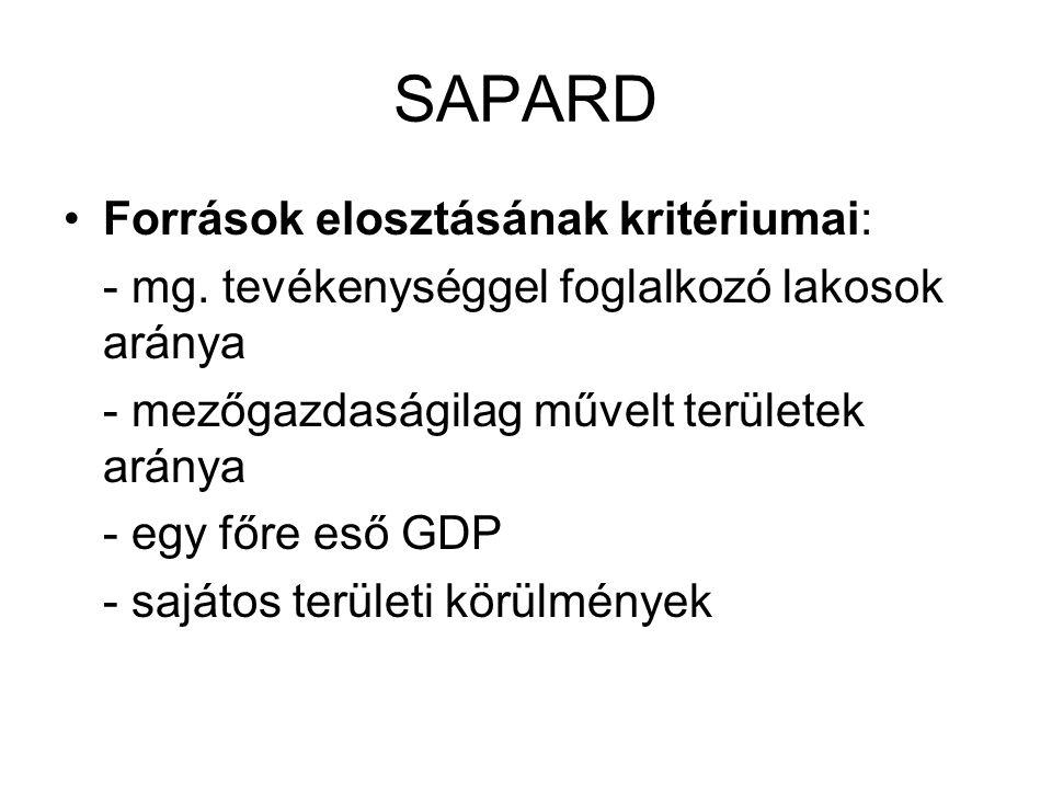 SAPARD Finanszírozás: 50% önrész – 50% közpénz, melyből 75% uniós segély, 25% költségvetési forrás utófinanszírozás tagjelölt országokban kezelik