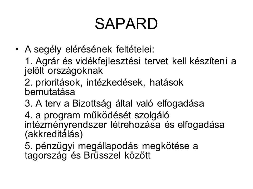 SAPARD 1268/1999/EK Rendelet 15 intézkedés: 1.Mezőgazdasági üzemek beruházásai 2.Mg és halászati termékek feldolgozásának és marketingjének javítása 3.Állat- és növényegészségügyi ellenőrzések szerkezetének, minőségének javítása 4.A környezet védelmét és a táj megőrzését célzó mg.