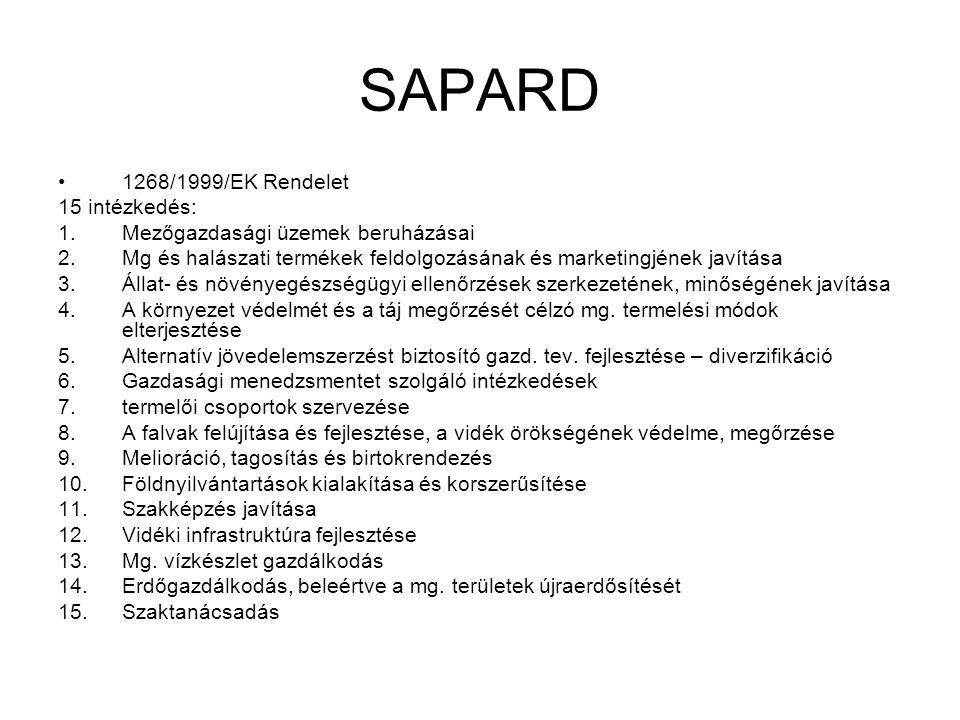 SAPARD Magyarország: 38 millió Euro/év Elhúzódó akkreditáció: 2002 ősz SAPARD Hivatal és regionális irodái: 2002.