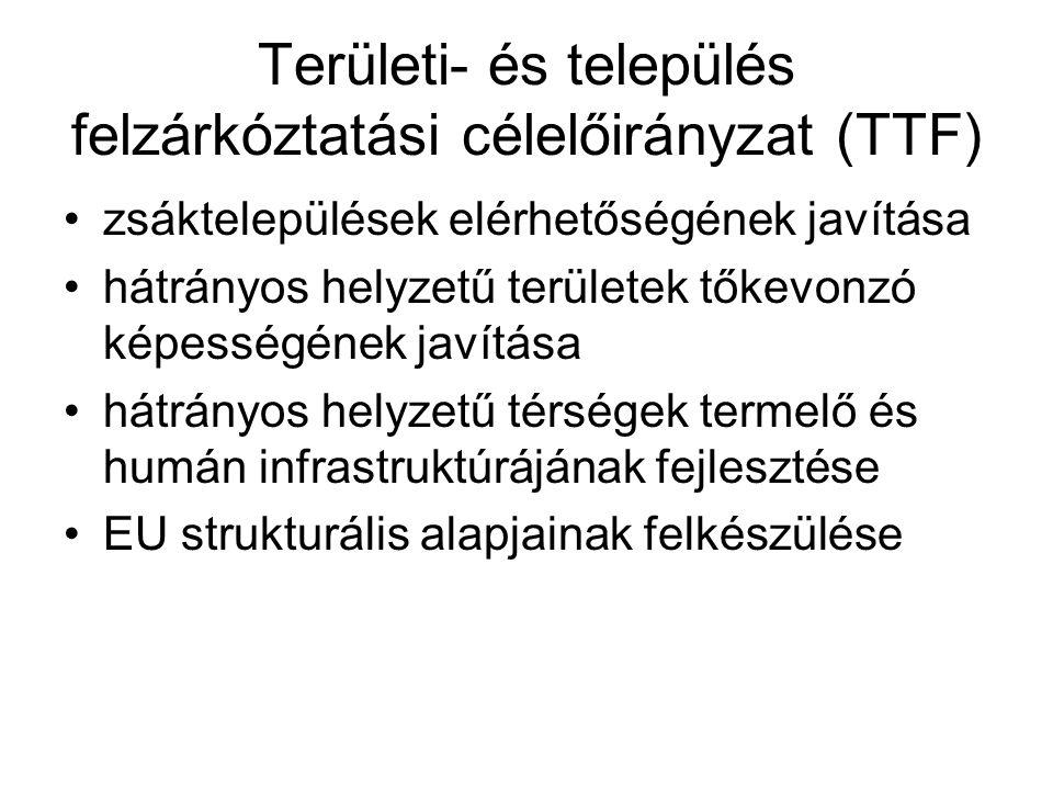Területi- és település felzárkóztatási célelőirányzat (TTF) Célelőirányzat : 80% - reg.