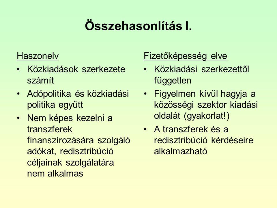 Összehasonlítás II.
