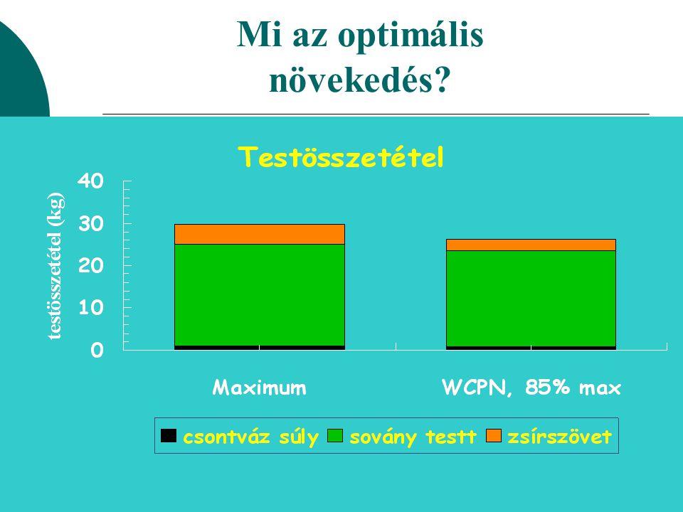 Mi az optimális növekedés?