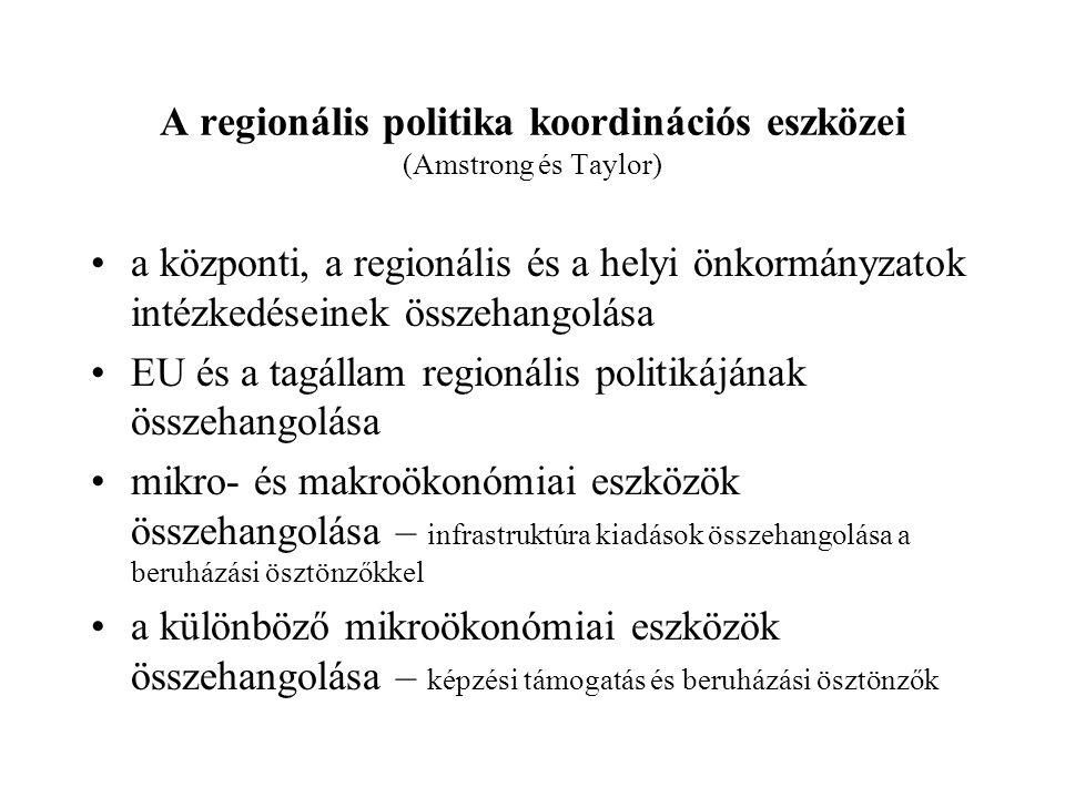 A regionális politika koordinációs eszközei (Amstrong és Taylor) a központi, a regionális és a helyi önkormányzatok intézkedéseinek összehangolása EU és a tagállam regionális politikájának összehangolása mikro- és makroökonómiai eszközök összehangolása – infrastruktúra kiadások összehangolása a beruházási ösztönzőkkel a különböző mikroökonómiai eszközök összehangolása – képzési támogatás és beruházási ösztönzők