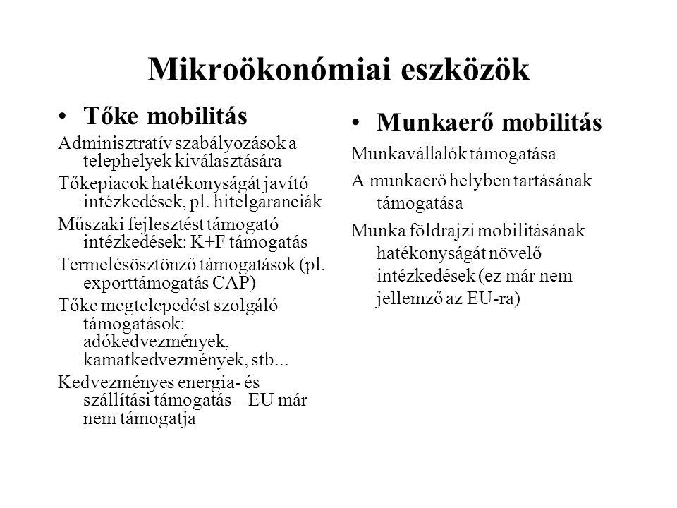 Mikroökonómiai eszközök Tőke mobilitás Adminisztratív szabályozások a telephelyek kiválasztására Tőkepiacok hatékonyságát javító intézkedések, pl.