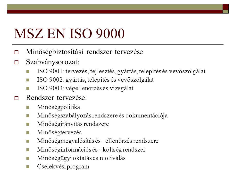 MSZ EN ISO 9000  Minőségbiztosítási rendszer tervezése  Szabványsorozat: ISO 9001: tervezés, fejlesztés, gyártás, telepítés és vevőszolgálat ISO 9002: gyártás, telepítés és vevőszolgálat ISO 9003: végellenőrzés és vizsgálat  Rendszer tervezése: Minőségpolitika Minőségszabályozás rendszere és dokumentációja Minőségirányítás rendszere Minőségtervezés Minőségmegvalósítás és –ellenőrzés rendszere Minőséginformációs és –költség rendszer Minőségügyi oktatás és motiválás Cselekvési program