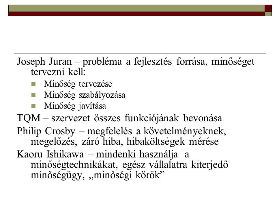 Összefoglalás: Feladat: 1. Adatgyűjtés 2. Adatelemzés KÖSZÖNÖM A FIGYELMET!