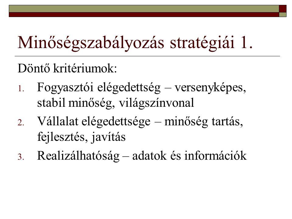 Minőségszabályozás stratégiái 1. Döntő kritériumok: 1. Fogyasztói elégedettség – versenyképes, stabil minőség, világszínvonal 2. Vállalat elégedettség