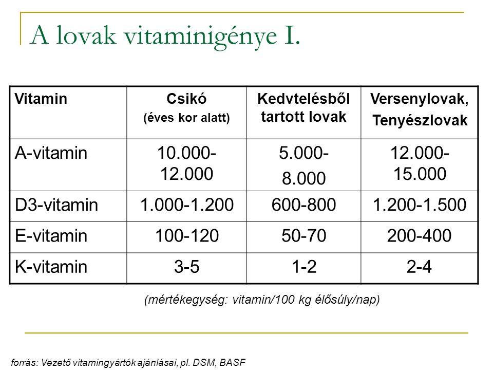 A lovak vitaminigénye I. forrás: Vezető vitamingyártók ajánlásai, pl. DSM, BASF VitaminCsikó (éves kor alatt) Kedvtelésből tartott lovak Versenylovak,