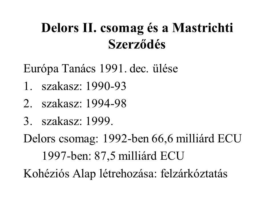 Delors II. csomag és a Mastrichti Szerződés Európa Tanács 1991.